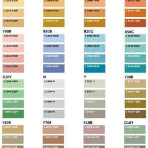 paleta kolorów ncs